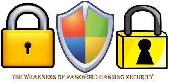 The Weakness of Password Hashing Security