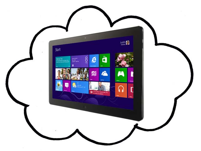 How Cloud Computing & Windows 8 work together